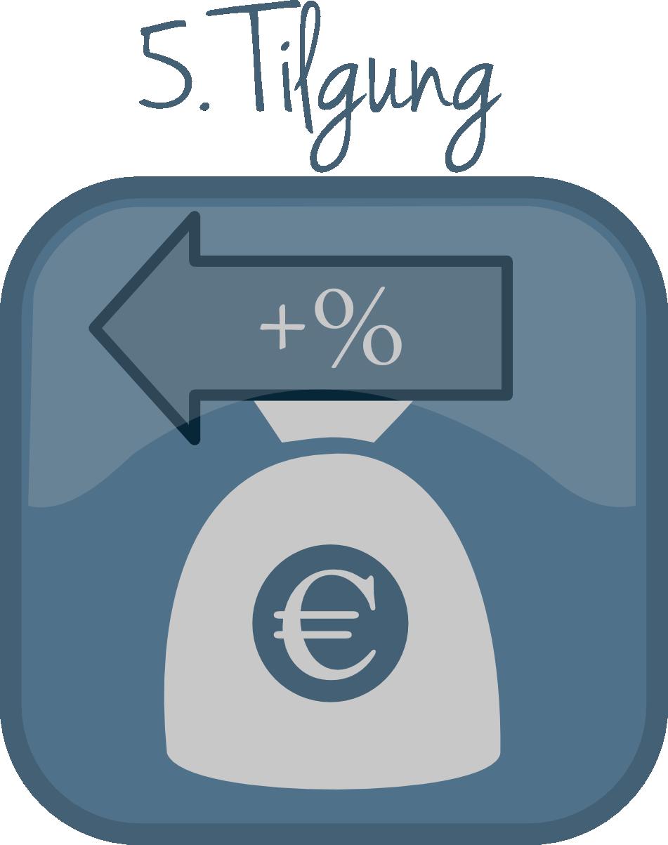 Rückzahlung des Kredites bei auxmoney